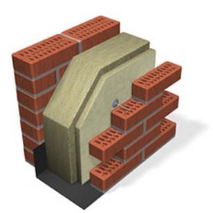 виды утеплителей для стен