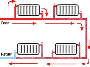однотрубная система отопления дома
