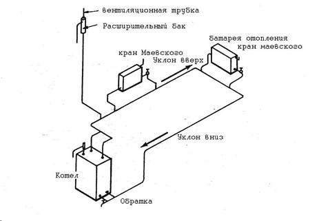 схема однотрубного отопления